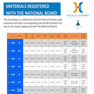 This datasheet describes the parts of pressure vessels and materials registered with the National Board.